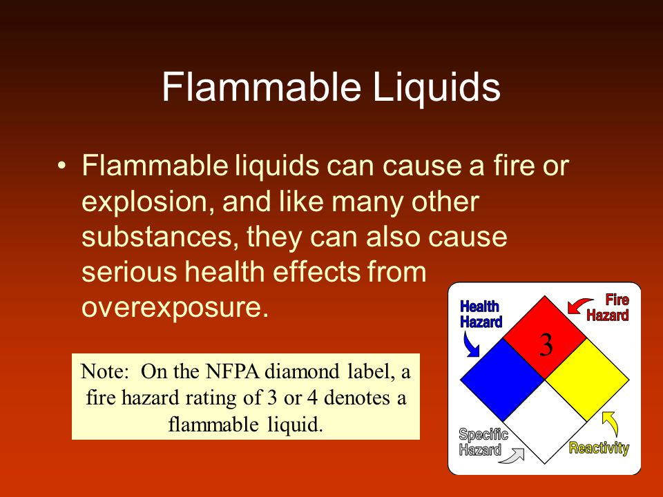 Combustible materials examples