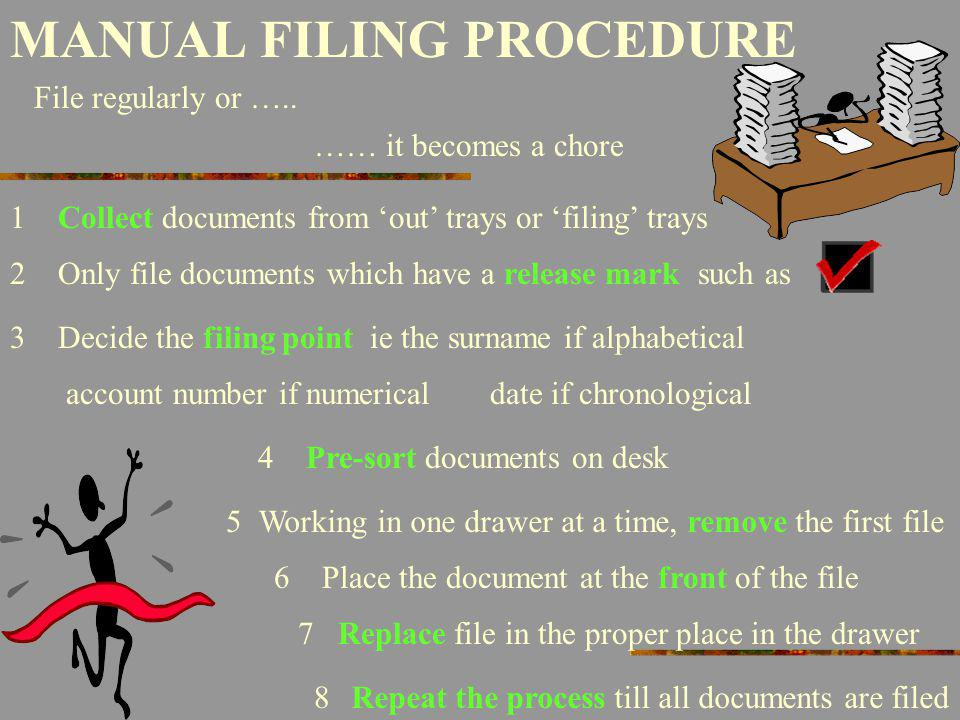 MANUAL FILING PROCEDURE
