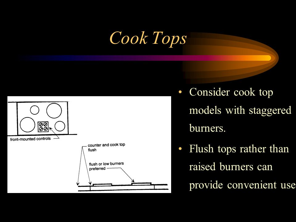 Cook Tops Consider cook top models with staggered burners.