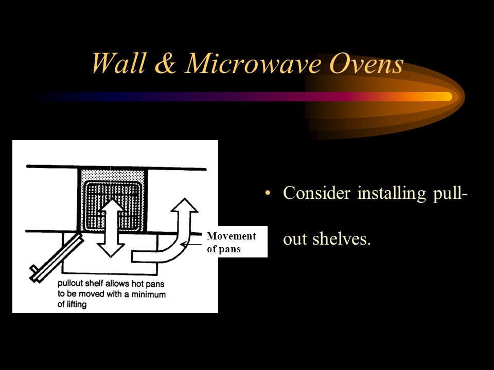 Wall & Microwave Ovens Consider installing pull-out shelves.