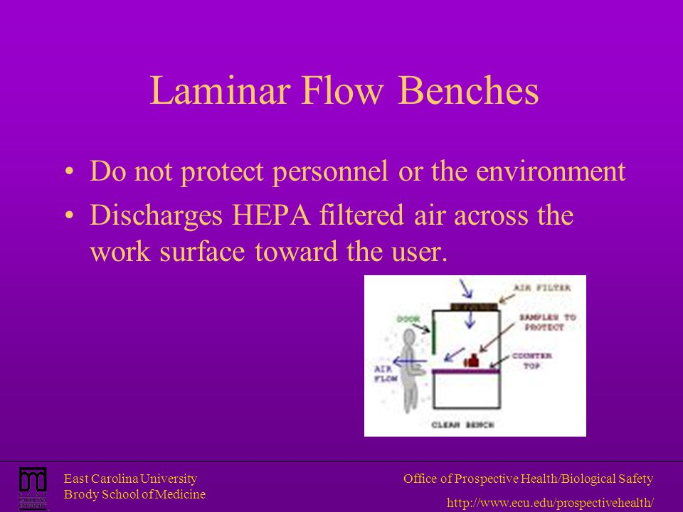 Laminar Flow Benches Do not protect personnel or the environment