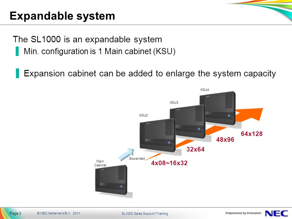 Expandable system The SL1000 is an expandable system