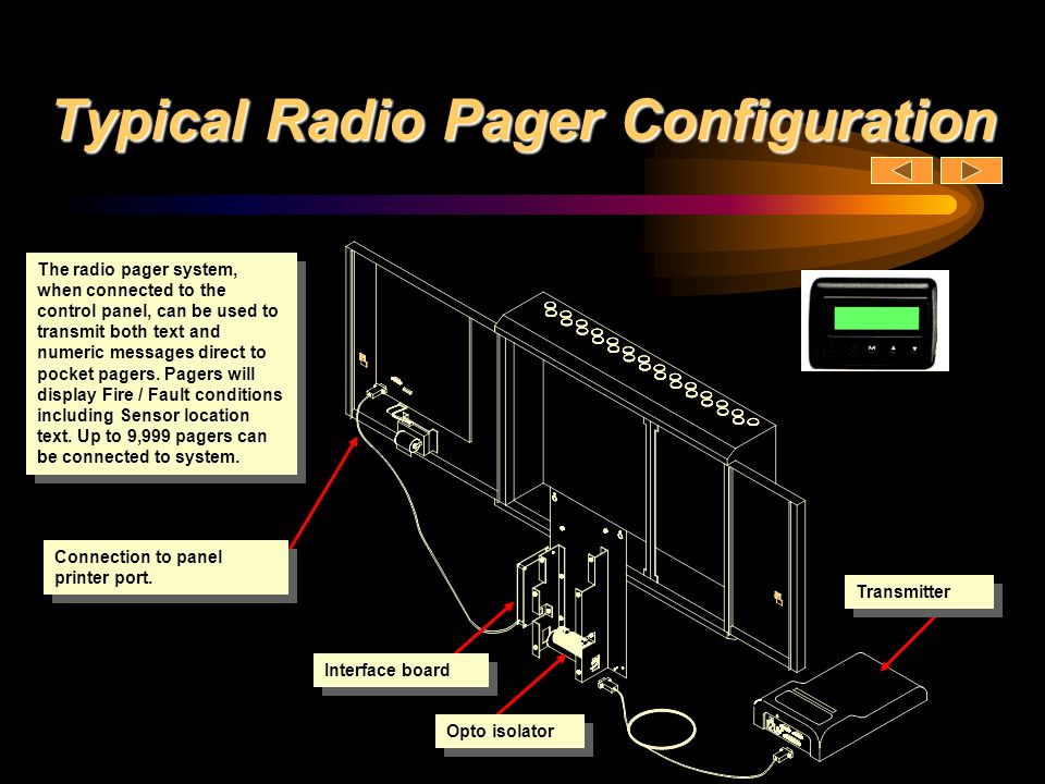 Typical Radio Pager Configuration