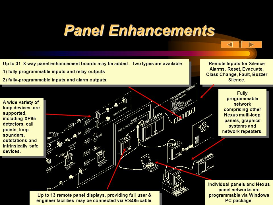 Panel Enhancements Up to 31 8-way panel enhancement boards may be added. Two types are available: