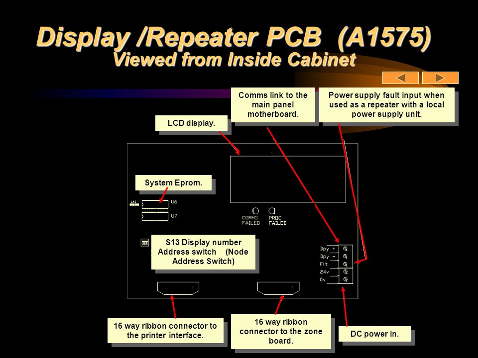 Display /Repeater PCB (A1575) Viewed from Inside Cabinet