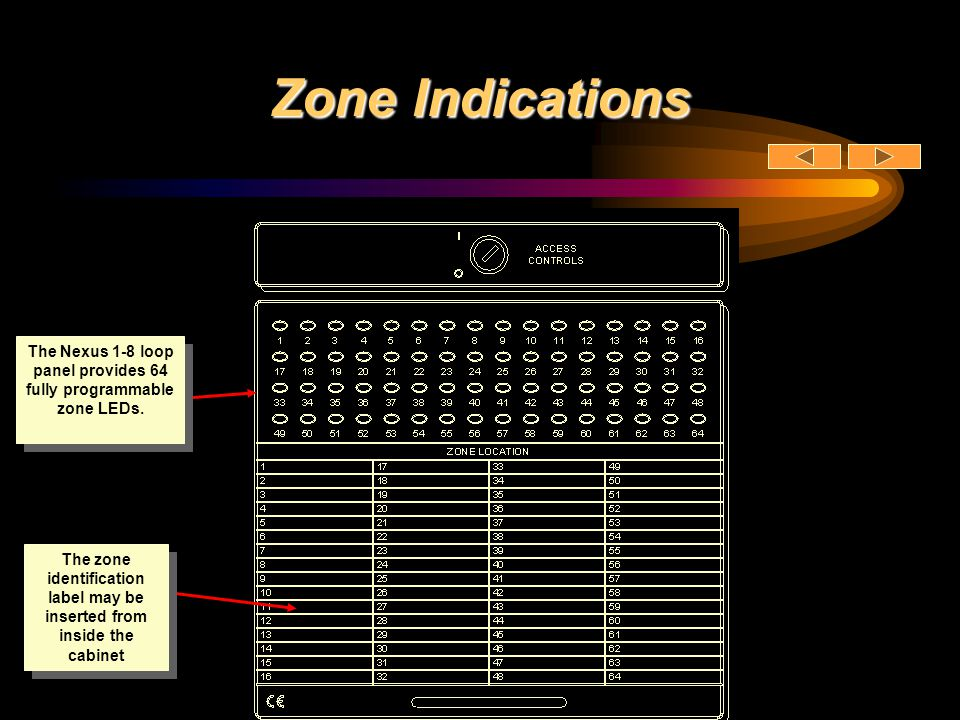 Zone Indications The Nexus 1-8 loop panel provides 64 fully programmable zone LEDs.