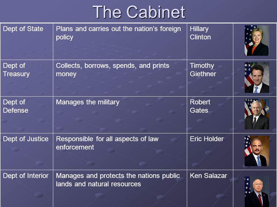 The Cabinet Dept of State