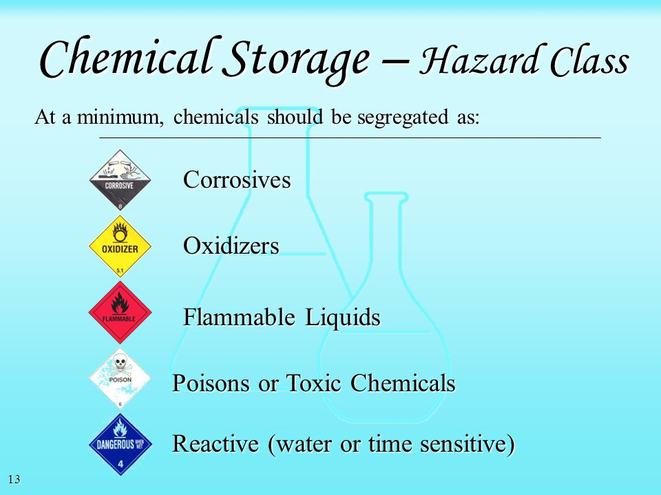 Chemical Storage – Hazard Class