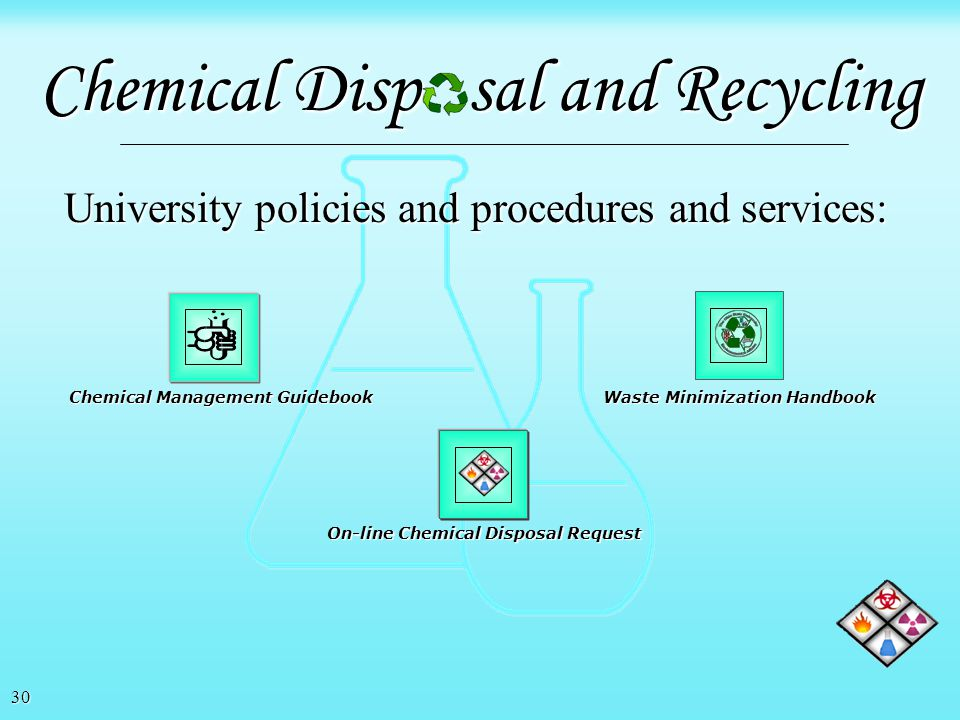 Chemical Disp sal and Recycling