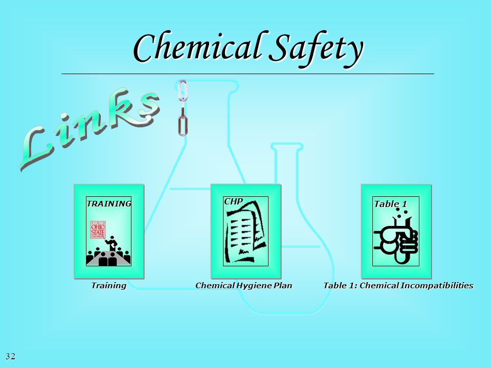 Chemical Safety Links CHP Table 1 TRAINING Training