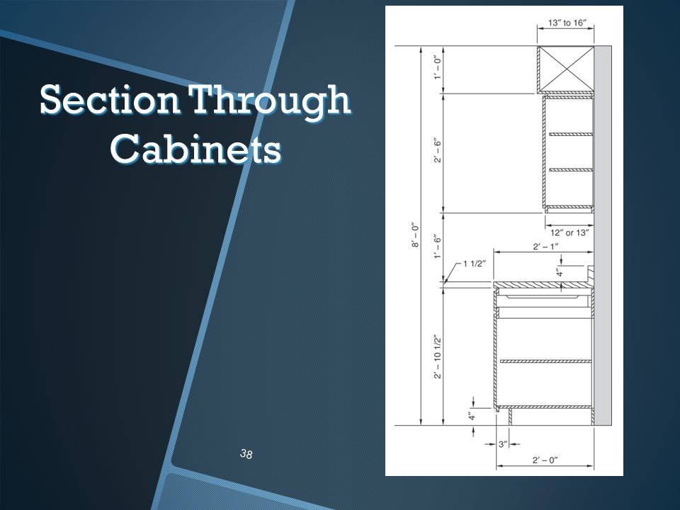 Section Through Cabinets