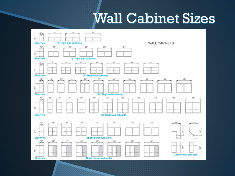 Wall Cabinet Sizes 40