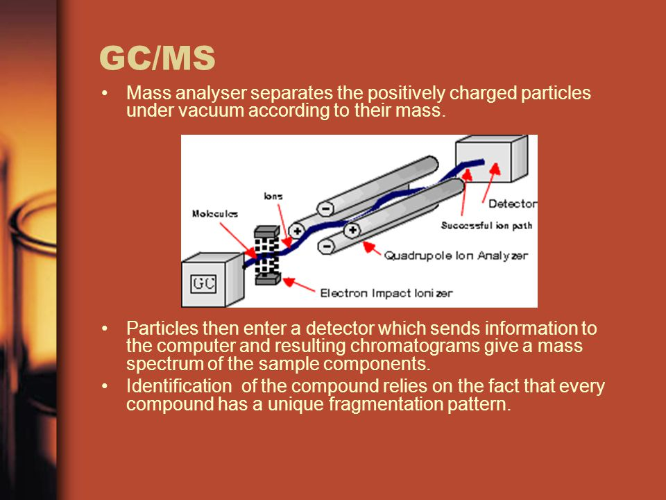 GC/MS Mass analyser separates the positively charged particles under vacuum according to their mass.