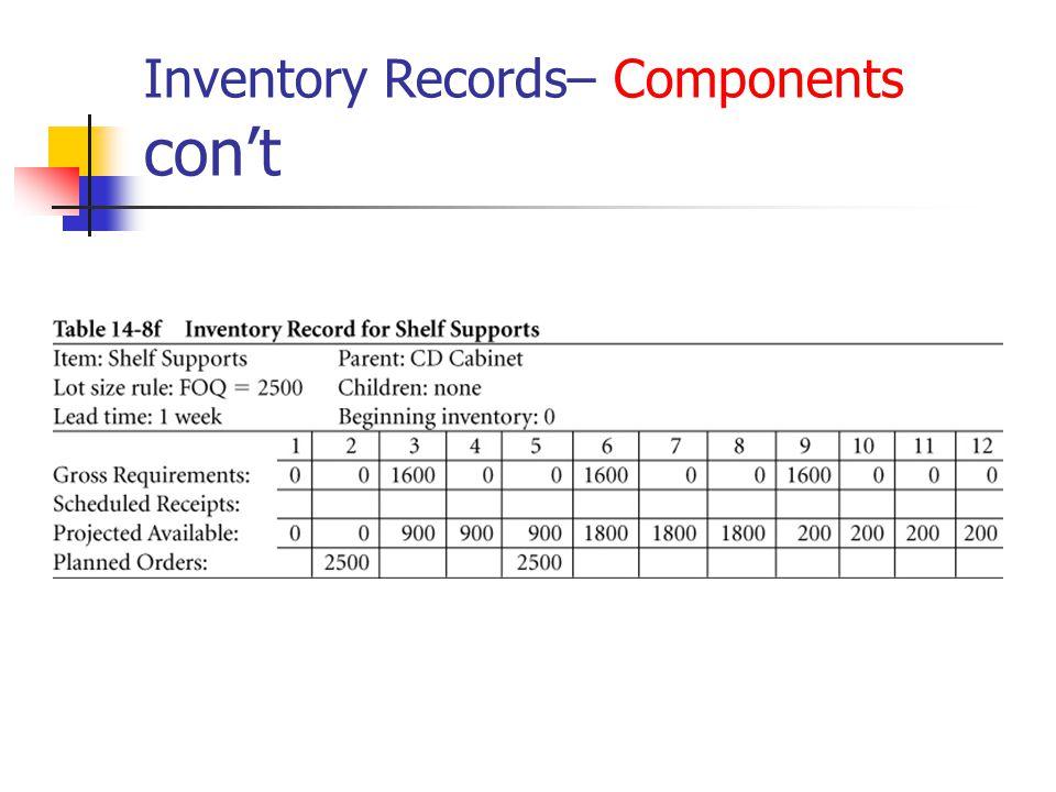 Inventory Records– Components con't