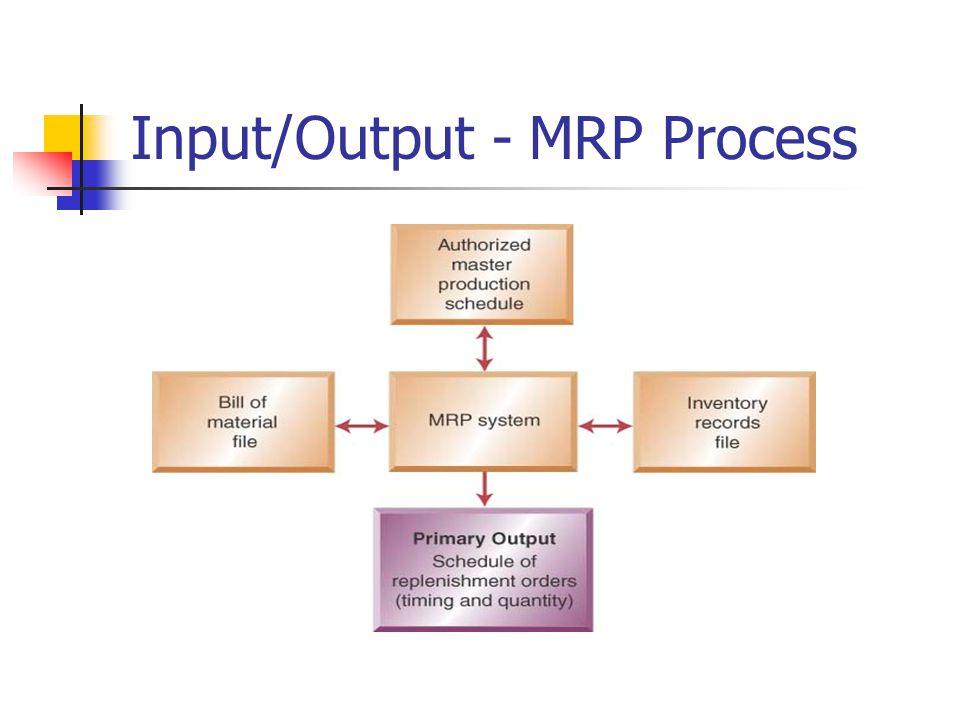 Input/Output - MRP Process