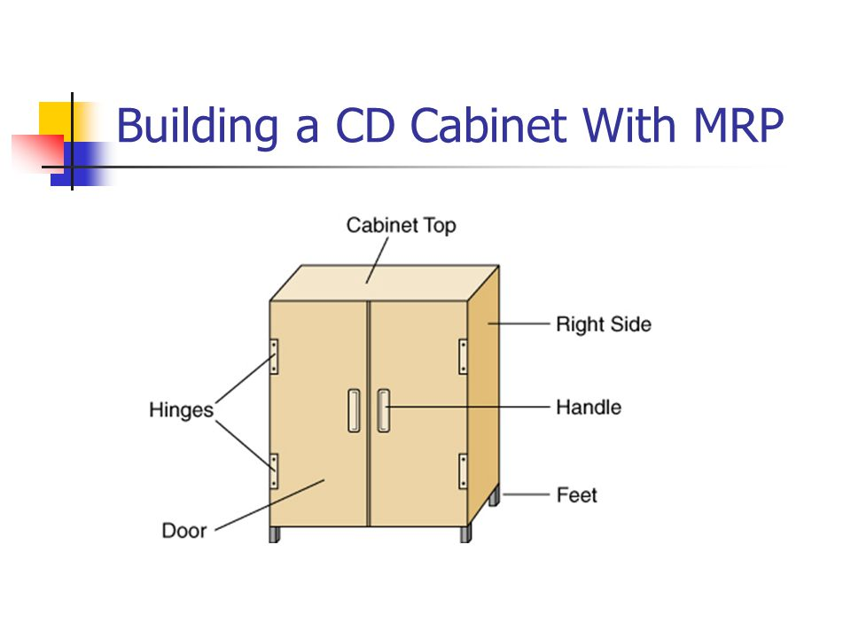 Building a CD Cabinet With MRP