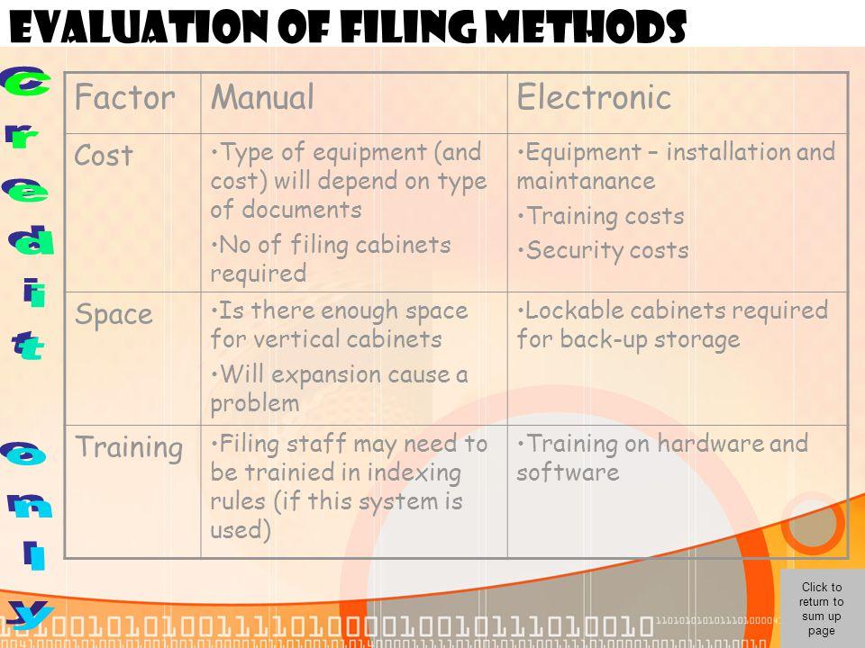 EVALUATION OF FILING METHODS