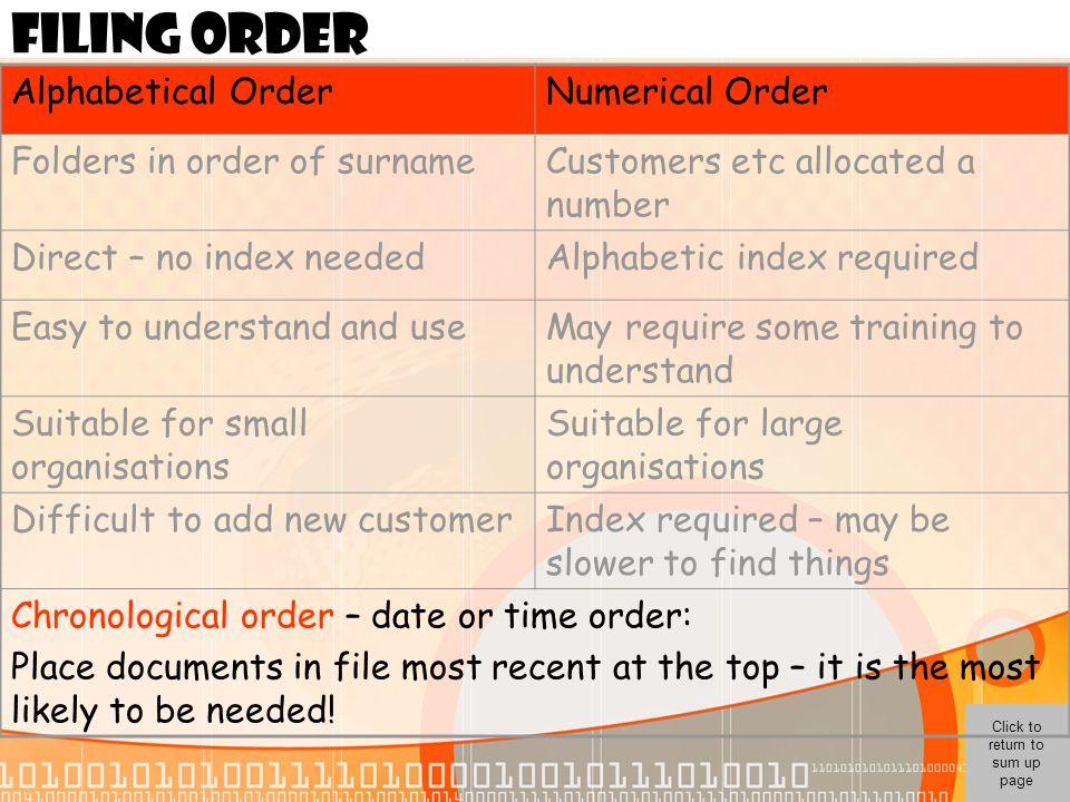 FILING ORDER Alphabetical Order Numerical Order