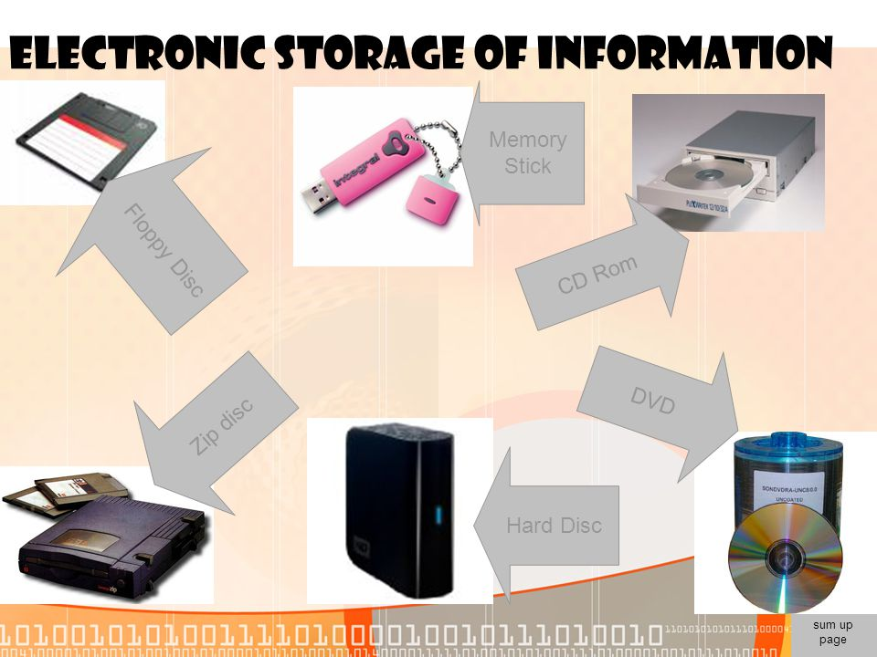 ELECTRONIC STORAGE OF INFORMATION