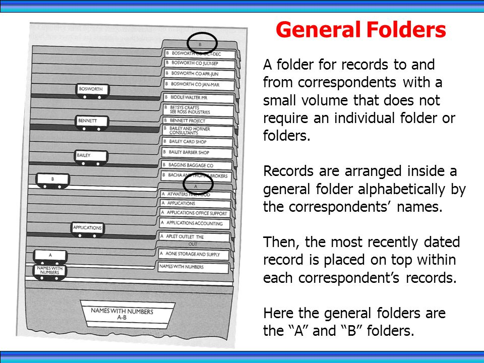 RECORDS MANAGEMENT 4/1/2017. General Folders.