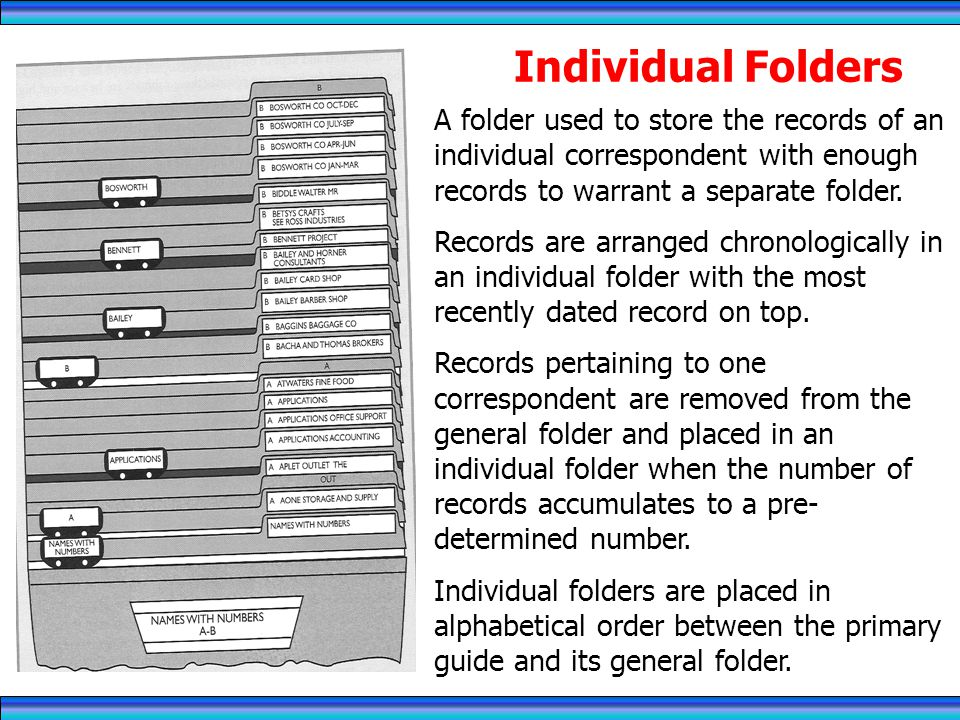 RECORDS MANAGEMENT 4/1/2017. Individual Folders.