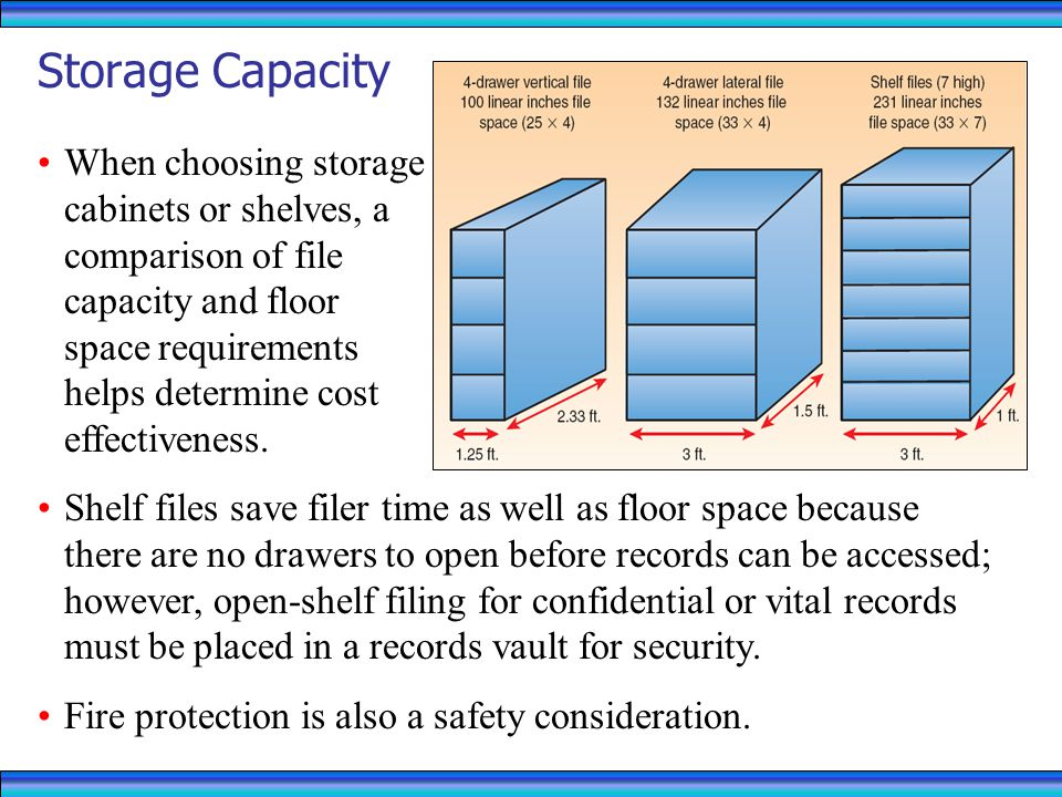 RECORDS MANAGEMENT 4/1/2017. Storage Capacity.
