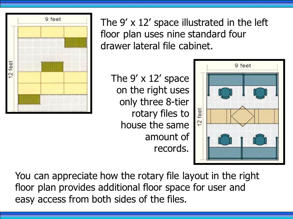 RECORDS MANAGEMENT 4/1/2017. The 9' x 12' space illustrated in the left floor plan uses nine standard four drawer lateral file cabinet.