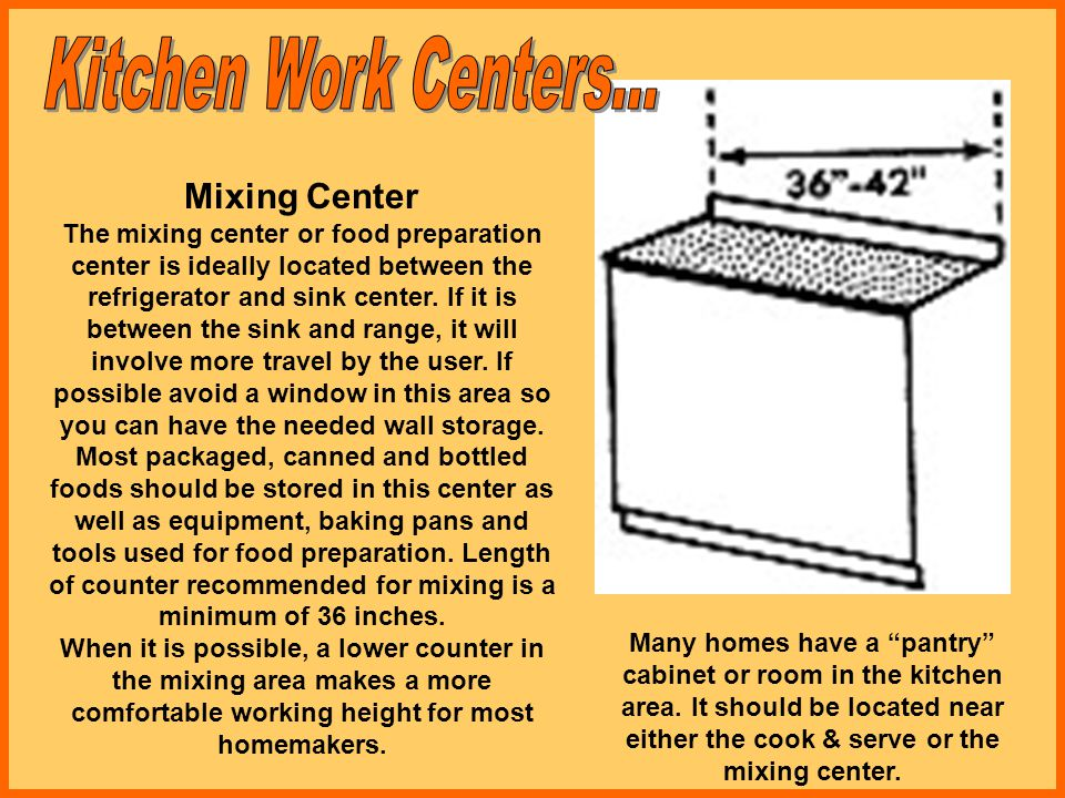 Kitchen Work Centers... Mixing Center
