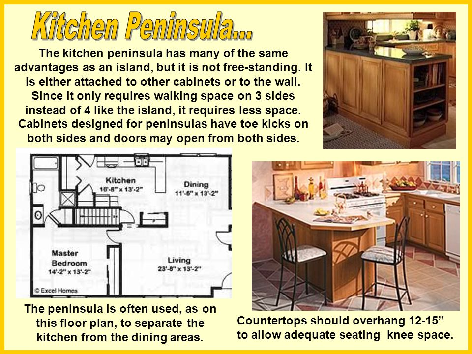 Kitchen Island Knee Space kitchens. - ppt video online download