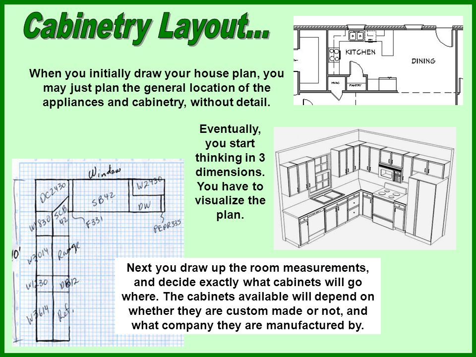 Cabinetry Layout... When you initially draw your house plan, you may just plan the general location of the appliances and cabinetry, without detail.