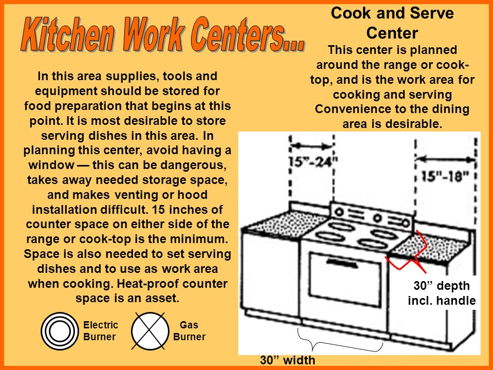Kitchen Work Centers... Cook and Serve Center