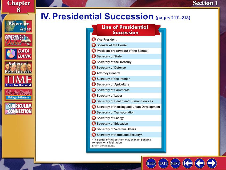 IV. Presidential Succession (pages 217–218)