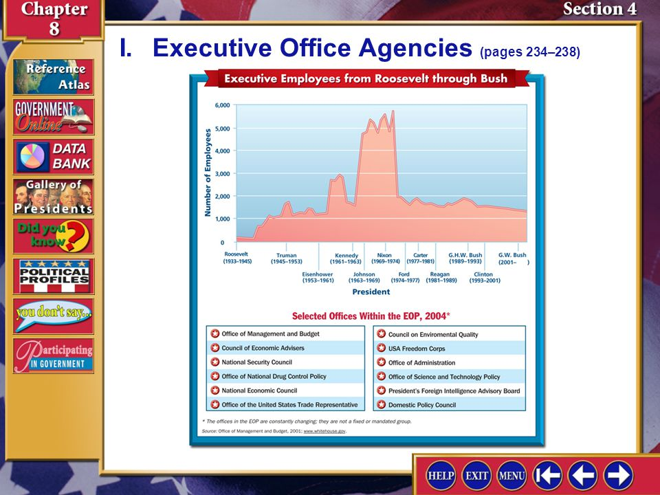 I. Executive Office Agencies (pages 234–238)