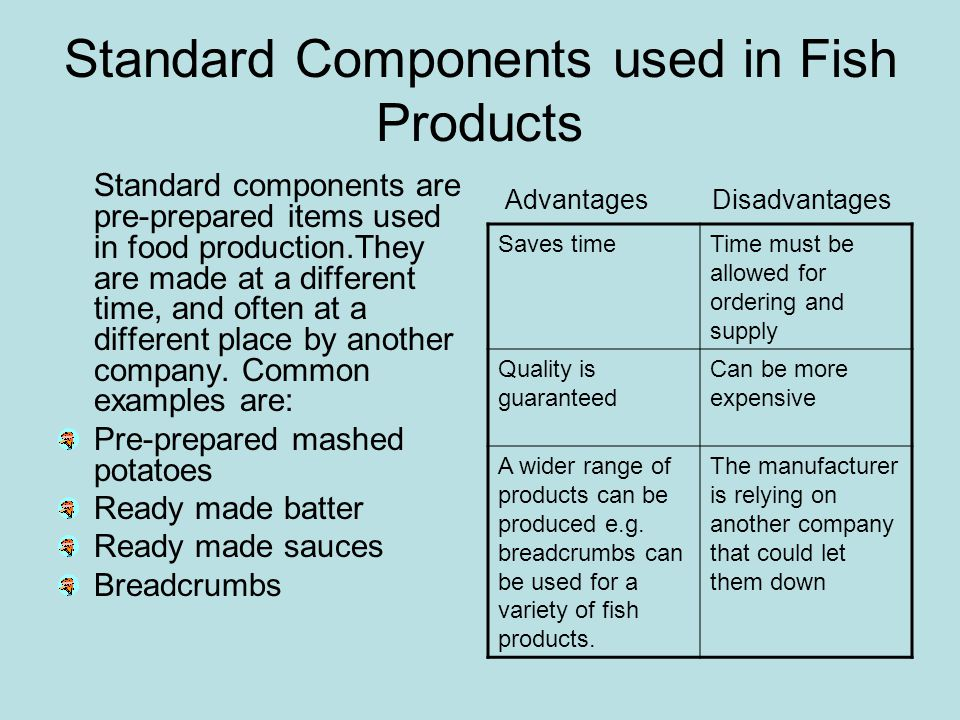 Standard Components used in Fish Products