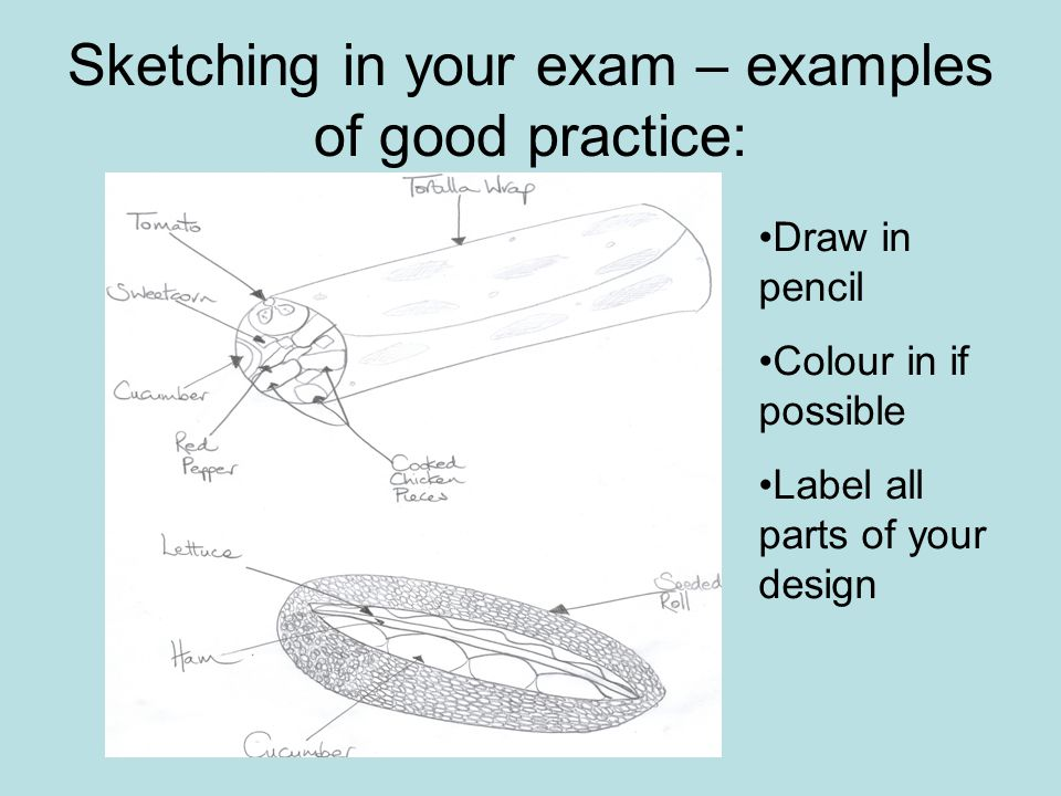 Sketching in your exam – examples of good practice: