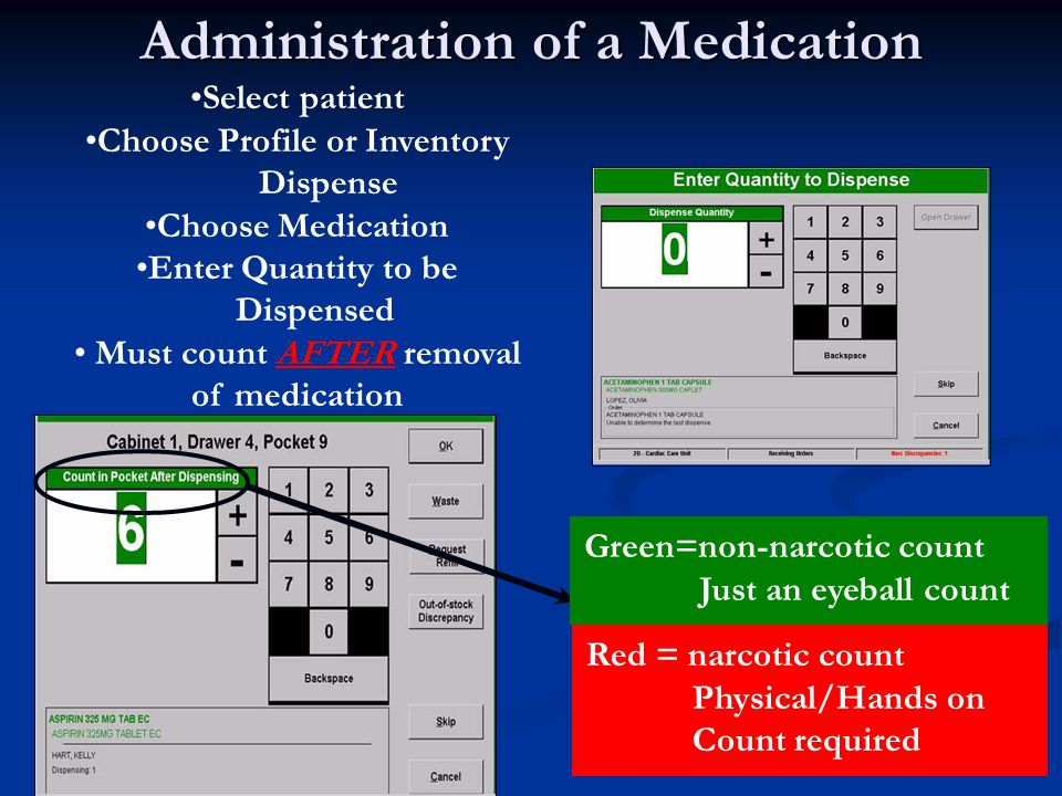 Administration of a Medication