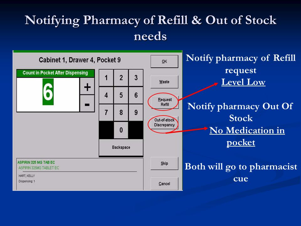 Notifying Pharmacy of Refill & Out of Stock needs