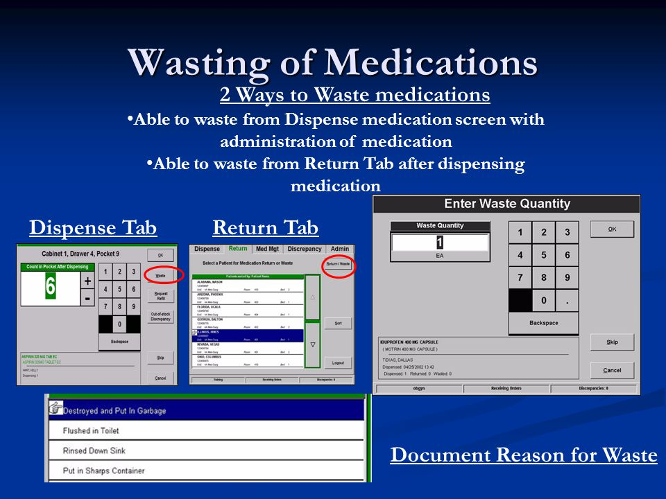 Wasting of Medications