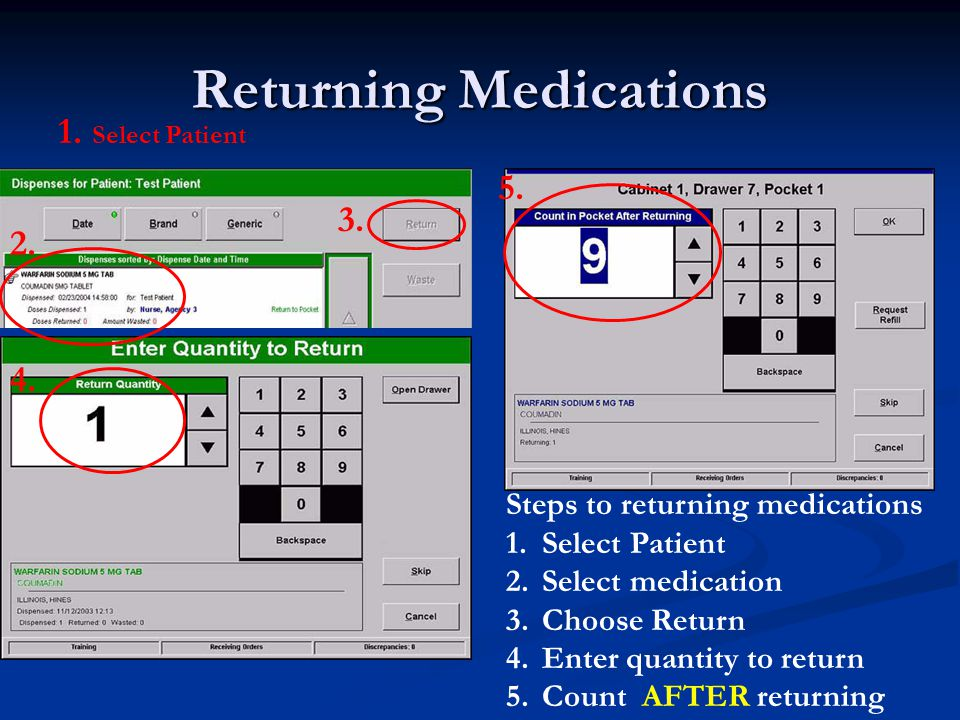 Returning Medications