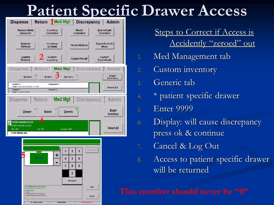 Patient Specific Drawer Access