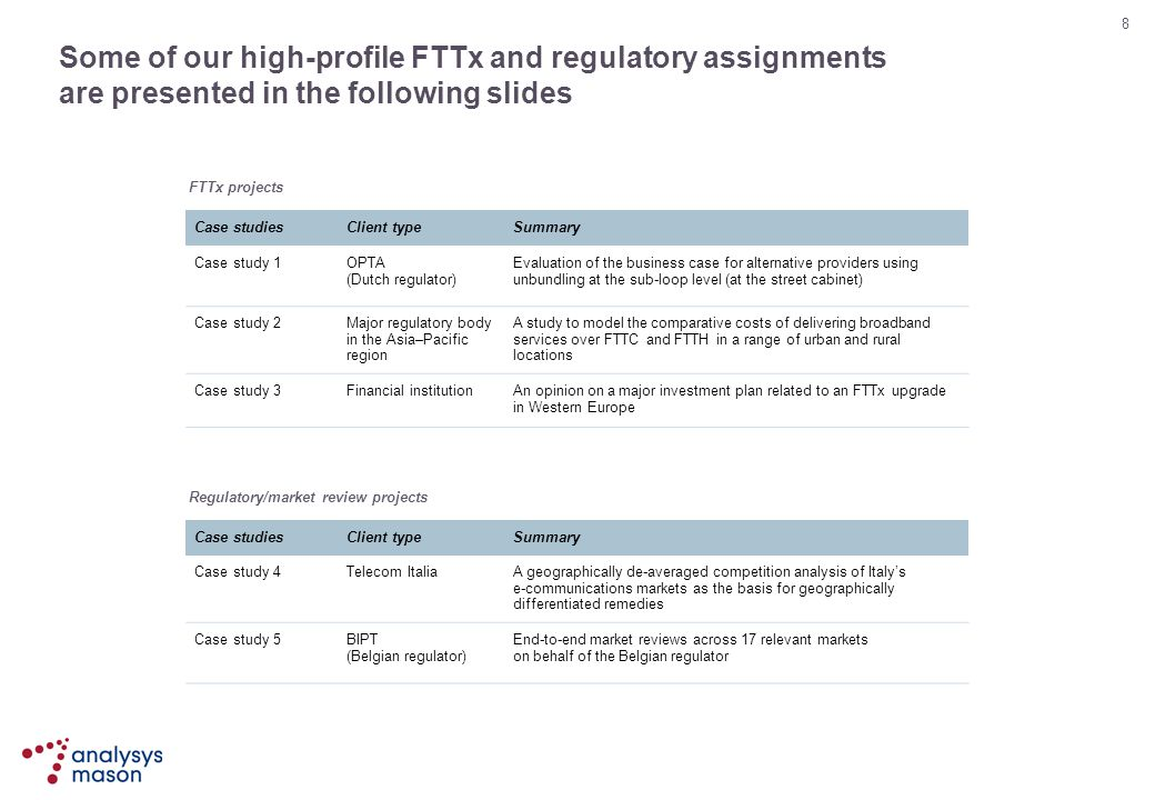 Some of our high-profile FTTx and regulatory assignments are presented in the following slides