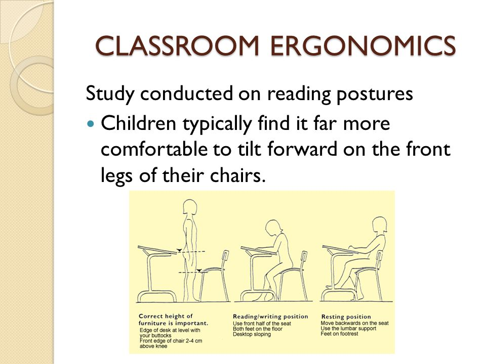 CLASSROOM ERGONOMICS Study conducted on reading postures