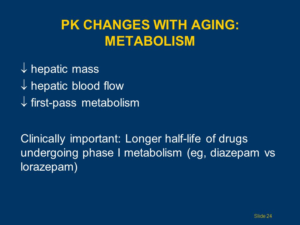 PK Changes with Aging: METABOLISM