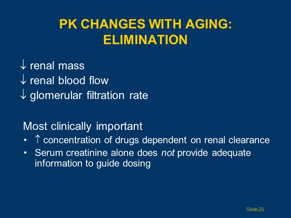 PK Changes with Aging: ELIMINATION