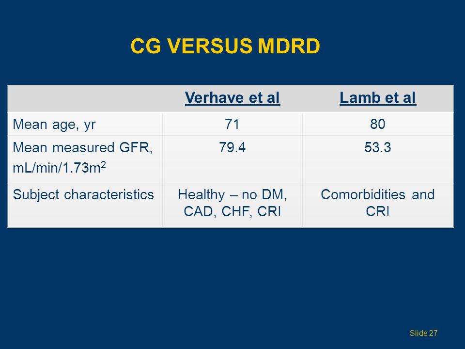 Healthy – no DM, CAD, CHF, CRI