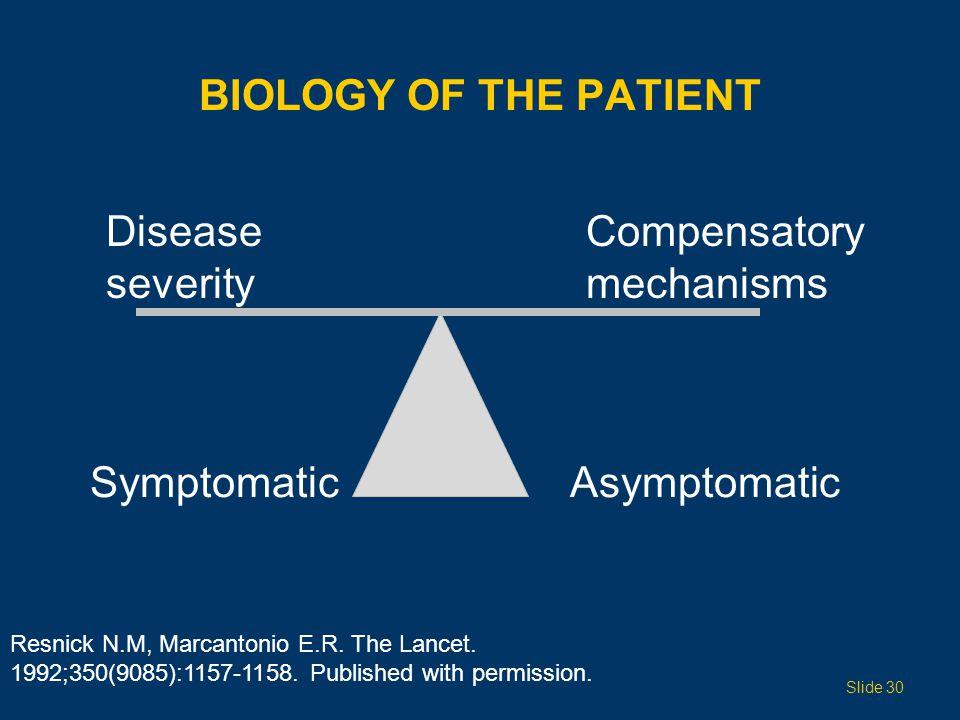 Disease Compensatory severity mechanisms