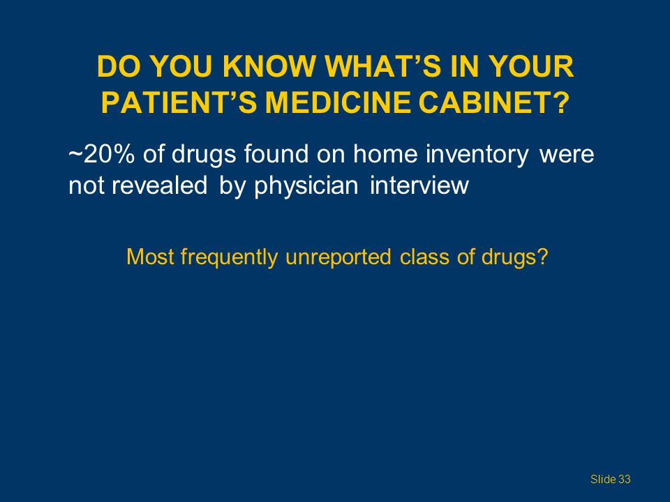 Do you know what's in your patient's medicine cabinet
