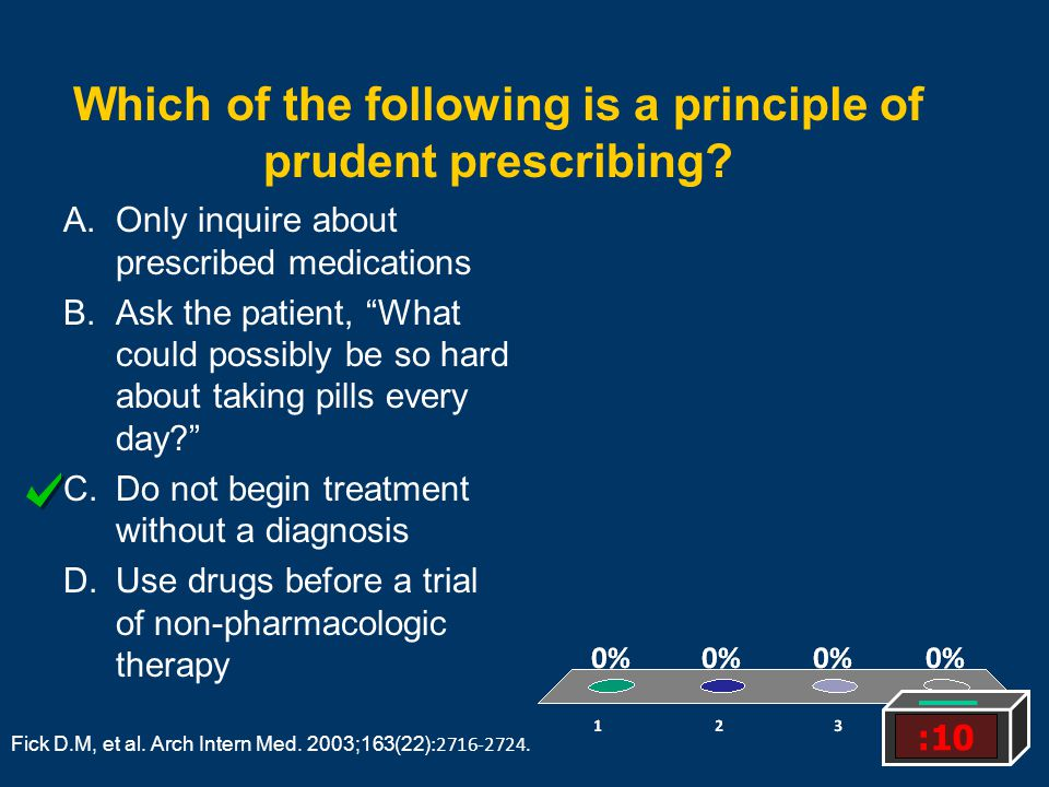 Which of the following is a principle of prudent prescribing