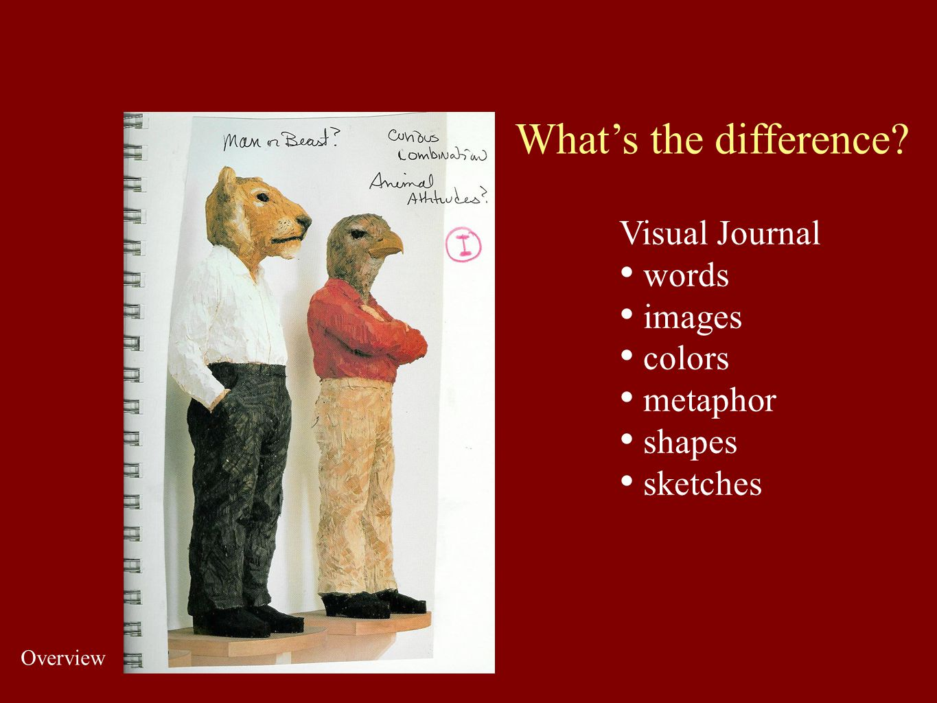 What's the difference Visual Journal words images colors metaphor