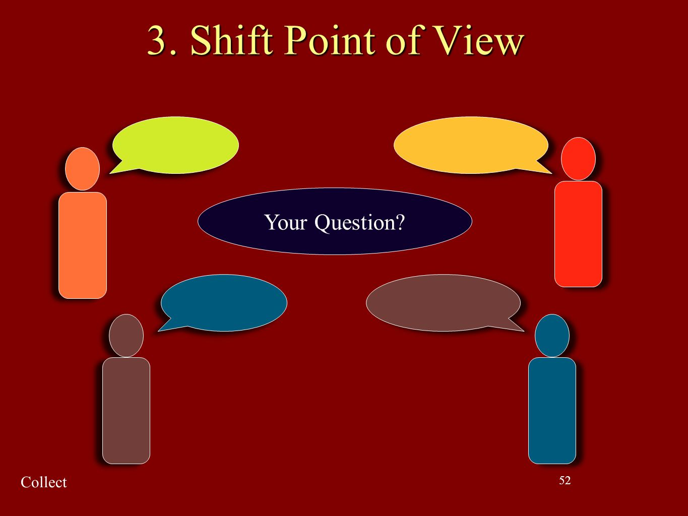 3. Shift Point of View Your Question Collect